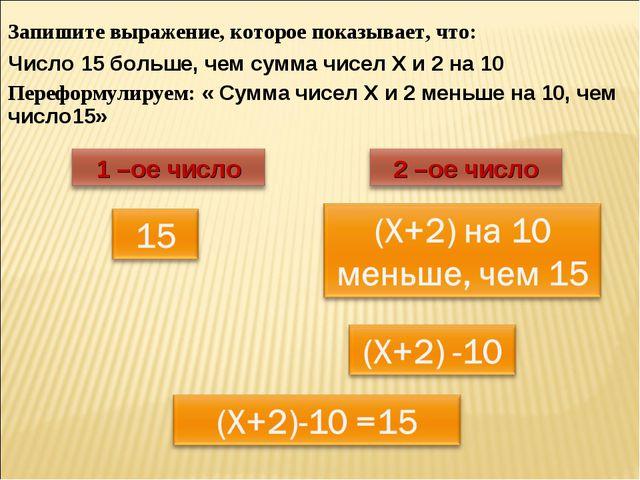 Запишите выражение, которое показывает, что: Число 15 больше, чем сумма чисел...