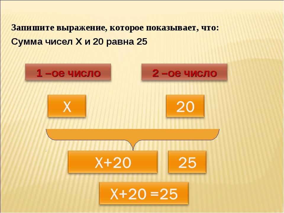 Запишите выражение, которое показывает, что: Сумма чисел Х и 20 равна 25