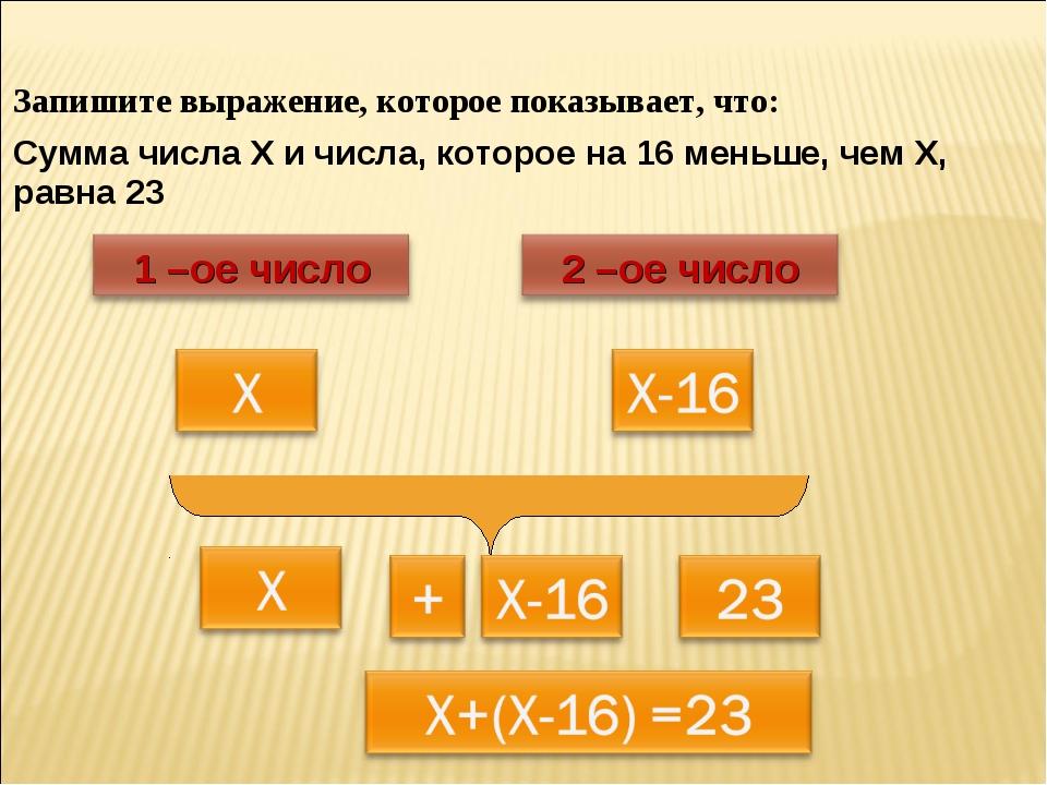 Запишите выражение, которое показывает, что: Сумма числа Х и числа, которое н...