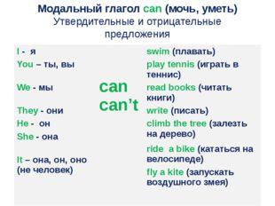 Модальный глагол can (мочь, уметь) Утвердительные и отрицательные предложения