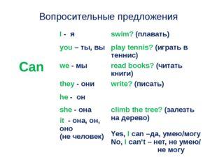 Вопросительные предложения Can I-я swim?(плавать) you– ты,вы play tennis?(игр