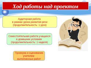 Ход работы над проектом Аудиторная работа в рамках урока развития речи (прод