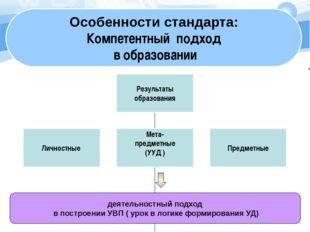 деятельностный подход в построении УВП ( урок в логике формирования УД) Особ