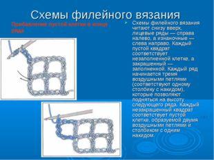 Схемы филейного вязания Схемы филейного вязания читают снизу вверх, лицевые р