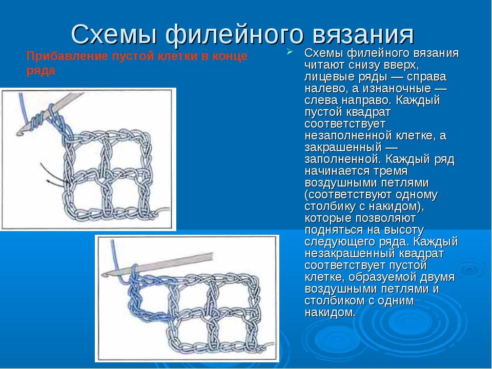 Схемы филейного вязания Схемы филейного вязания читают снизу вверх, лицевые р...