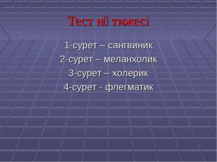 Тест нәтижесі 1-сурет – сангвиник 2-сурет – меланхолик 3-сурет – холерик 4-су