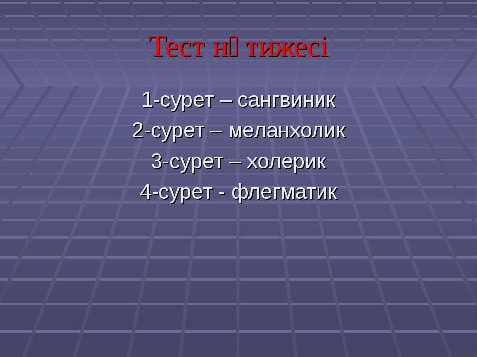 Тест нәтижесі 1-сурет – сангвиник 2-сурет – меланхолик 3-сурет – холерик 4-су...
