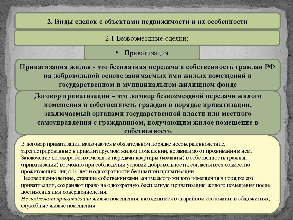 2. Виды сделок с объектами недвижимости и их особенности 2.1 Безвозмездные сд...