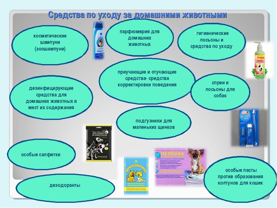 Средства по уходу за домашними животными косметические шампуни (зоошампуни) п...