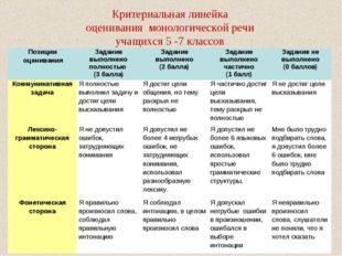 Критериальная линейка оценивания монологической речи учащихся 5 -7 классов По