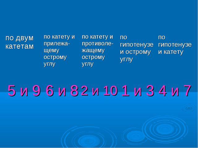 5 и 9 2 и 10 6 и 8 1 и 3 4 и 7 по двум катетампо катету и прилежа-щему остро...