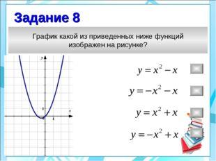 График какой из приведенных ниже функций изображен на рисунке? Задание 8