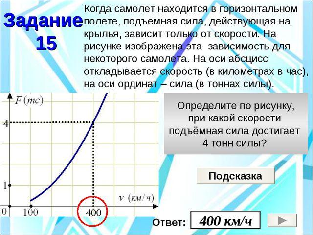 Определите по рисунку, при какой скорости подъёмная сила достигает 4 тонн сил...