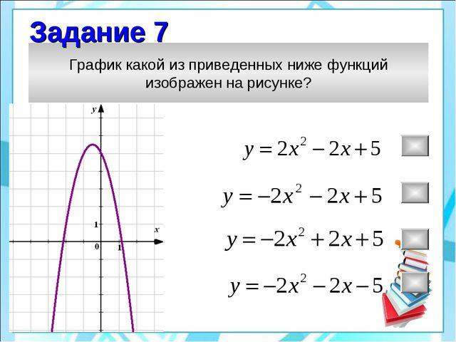 График какой из приведенных ниже функций изображен на рисунке? Задание 7