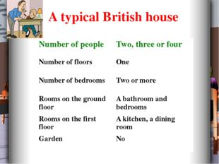 A typical British house Number of people Two, three or four Number of floors