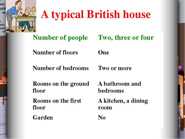 A typical British house Number of people Two, three or four Number of floors...
