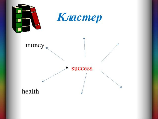 Кластер money success health
