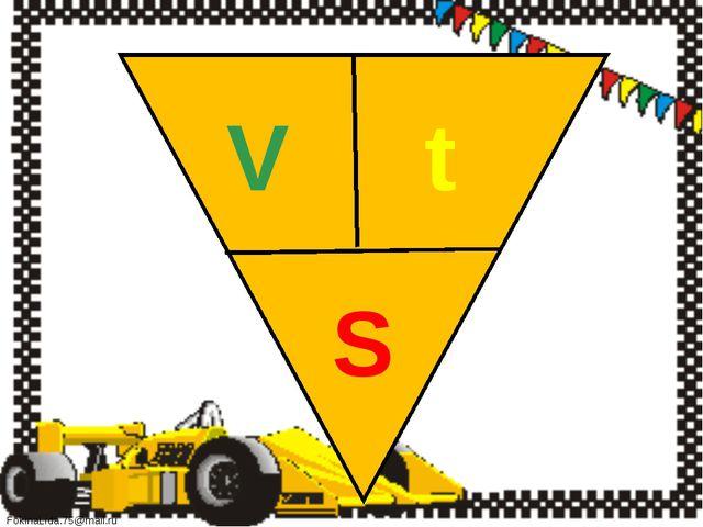 Прочитай формулы S = V · t V = S : t t = S : V FokinaLida.75@mail.ru