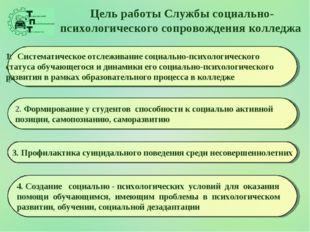 Цель работы Службы социально-психологического сопровождения колледжа Системат