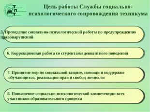 Цель работы Службы социально-психологического сопровождения техникума 5. Пров