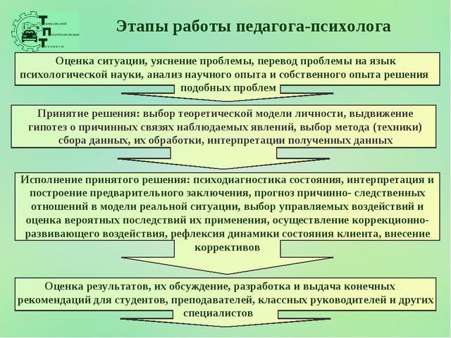 Этапы работы педагога-психолога Оценка ситуации, уяснение проблемы, перевод п...