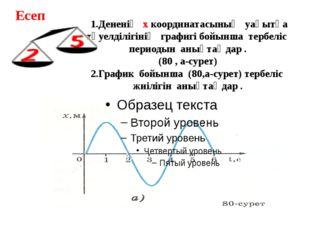 Дененің ОУ координатасының уақытқа тәуелділігінің графигі бойынша тербеліс ам