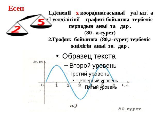 Дененің ОУ координатасының уақытқа тәуелділігінің графигі бойынша тербеліс ам...