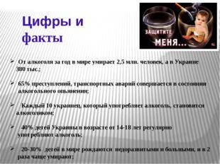 От алкоголя за год в мире умирает 2,5 млн. человек, а в Украине 380 тыс.; 65