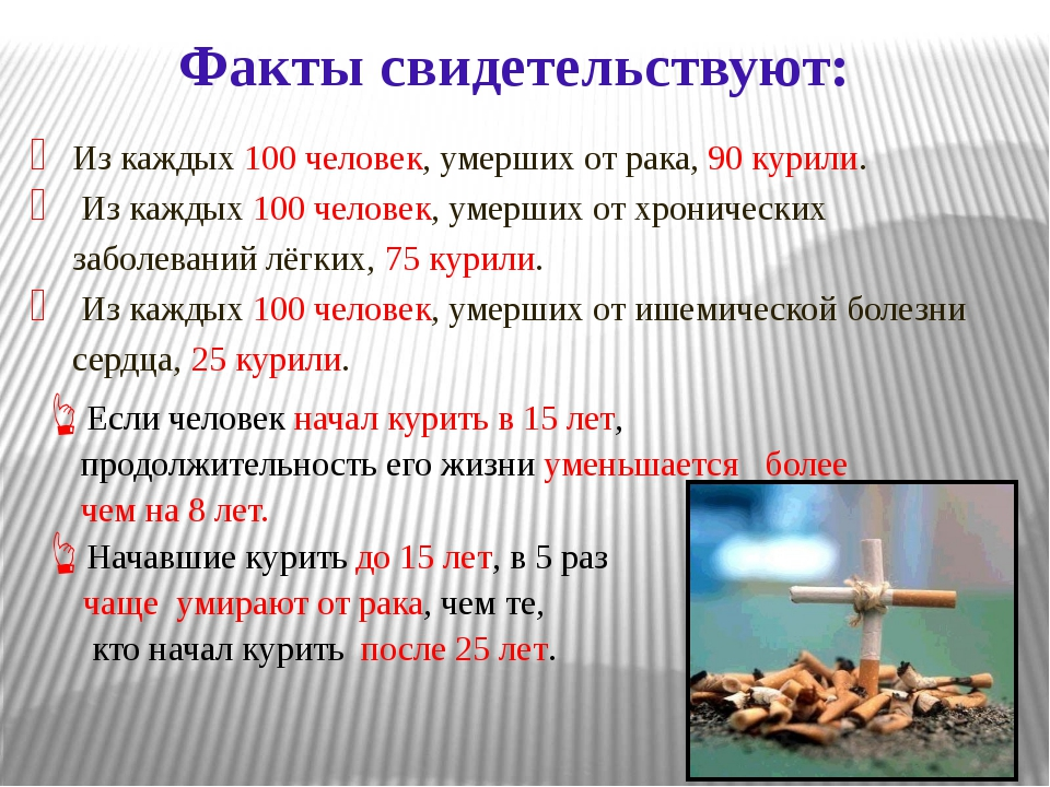 Из каждых 100 человек, умерших от рака, 90 курили. Из каждых 100 человек, уме...