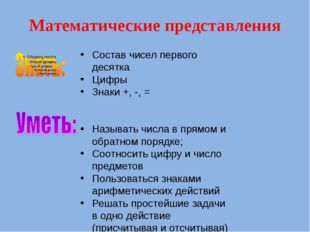 Математические представления