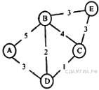 http://inf.sdamgia.ru/get_file?id=2842