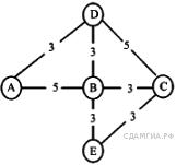 http://inf.sdamgia.ru/get_file?id=2841