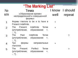 """""""The Marking List""""  №п/п Тема «Образованиевременнеопределенной и совершенной"""
