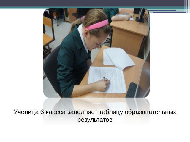 Ученица 6 класса заполняет таблицу образовательных результатов