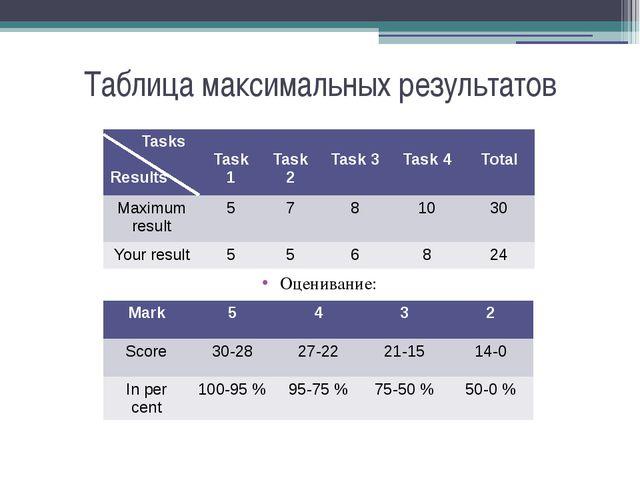 Таблица максимальных результатов Оценивание: Tasks Results Task1 Task2 Task3...