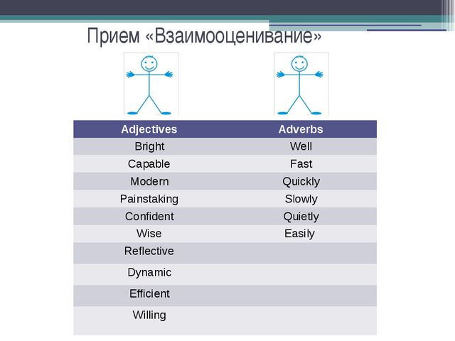 Прием «Взаимооценивание» Adjectives Adverbs Bright Well Capable Fast Modern Q...