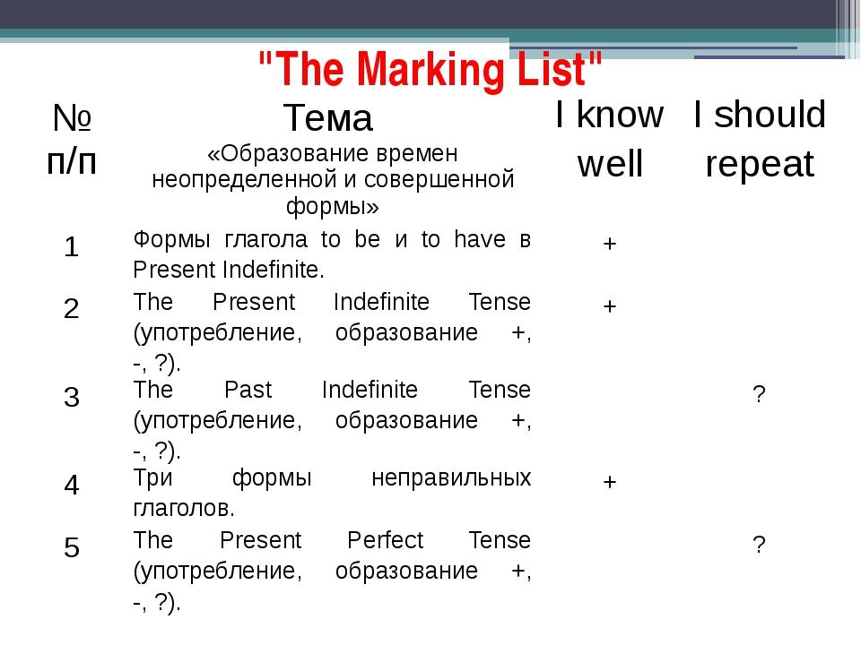 """""""The Marking List""""  №п/п Тема «Образованиевременнеопределенной и совершенной..."""