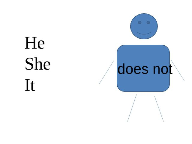 does not He She It