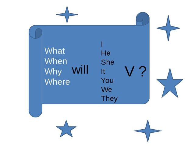 I He She It You We They V ? will What When Why Where