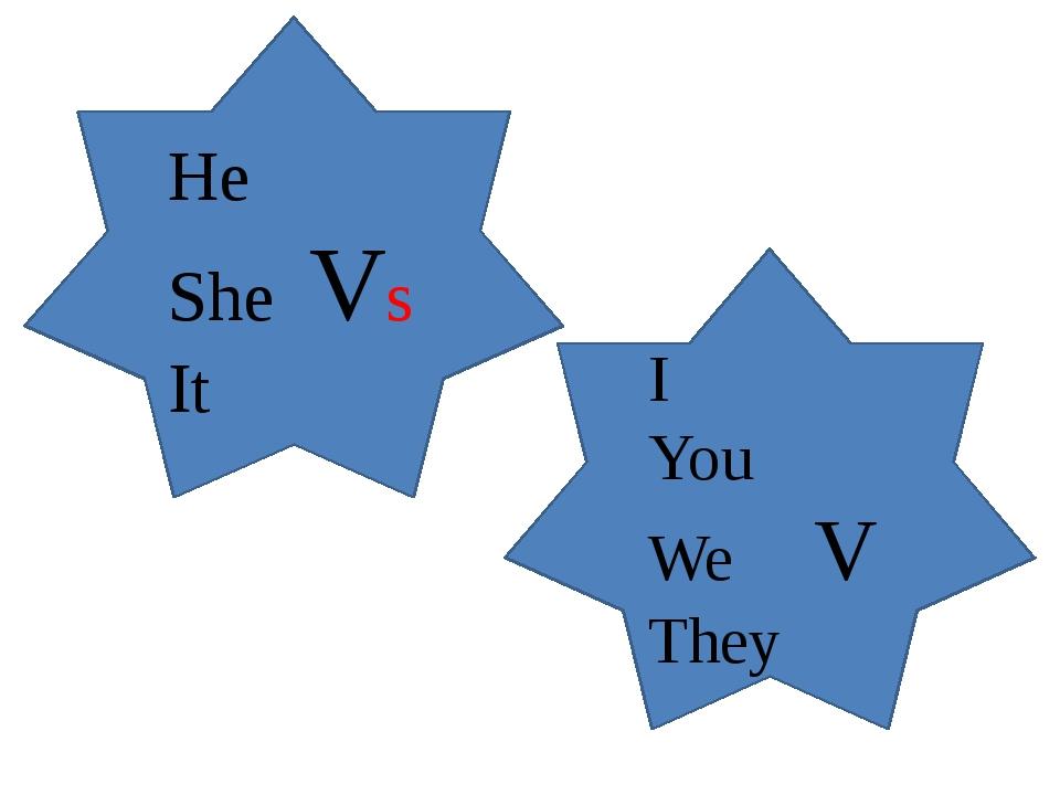 He She Vs It I You We V They