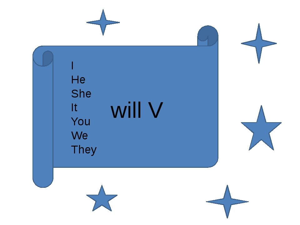 I He She It You We They will V