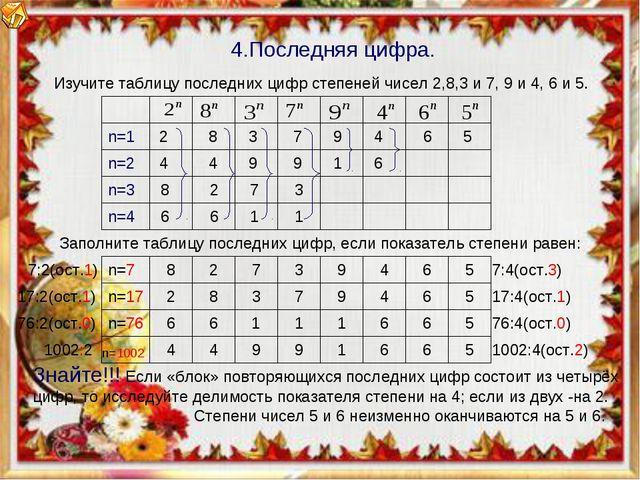 n=1 n=2 n=3 n=4 2 8 3 7 9 4 6 5 4 4 9 9 1 6 8 2 7 3 6 6 1 1 Изучите таблицу п...