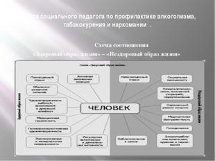 Работа социального педагога по профилактике алкоголизма, табакокурения и нарк