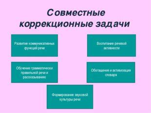 Совместные коррекционные задачи Развитие коммуникативных функций речи Воспита