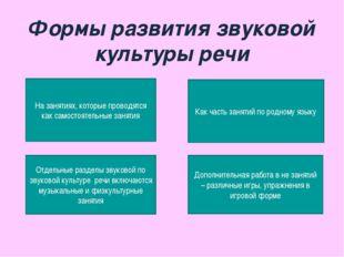 Формы развития звуковой культуры речи На занятиях, которые проводятся как сам