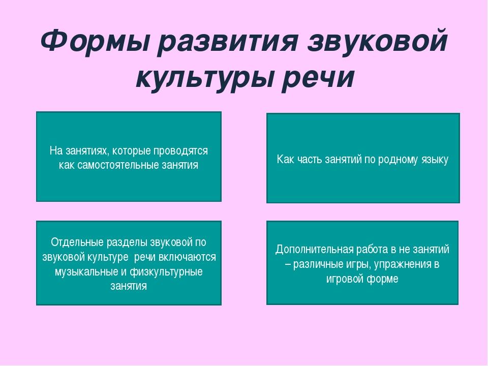 Формы развития звуковой культуры речи На занятиях, которые проводятся как сам...