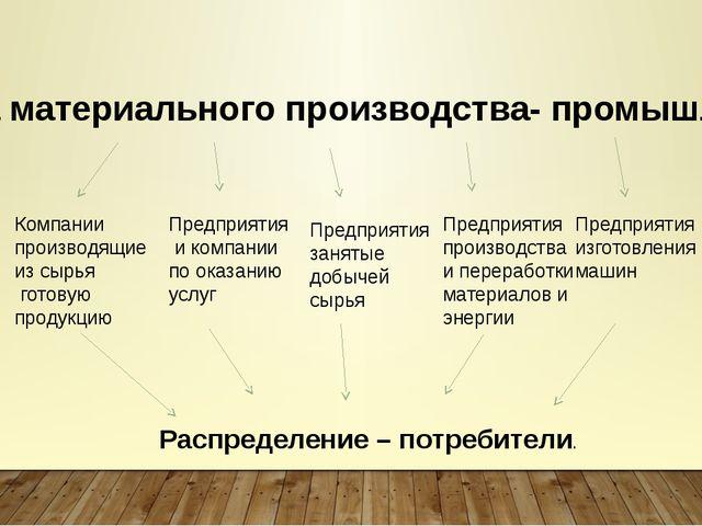 Основа материального производства- промышленность. Компании производящие из с...