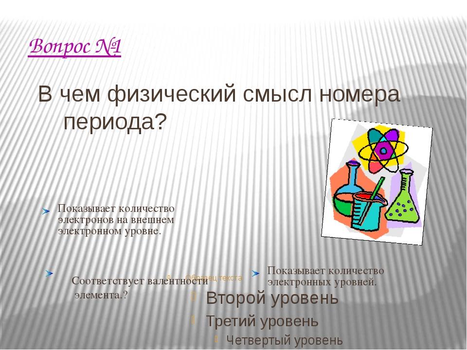 Вопрос №5 Номер группы, к которой принадлежит химический элемент (для элемент...