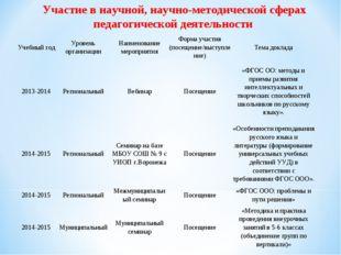 Участие в научной, научно-методической сферах педагогической деятельности Уче