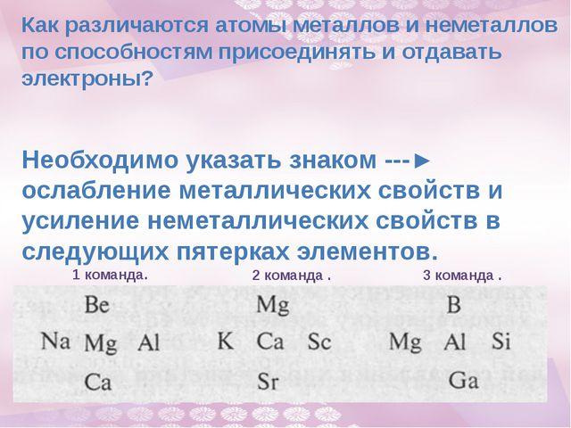 Как различаются атомы металлов и неметаллов по способностям присоединять и от...